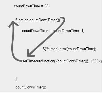 Javascript Countdown Timer Flowchart