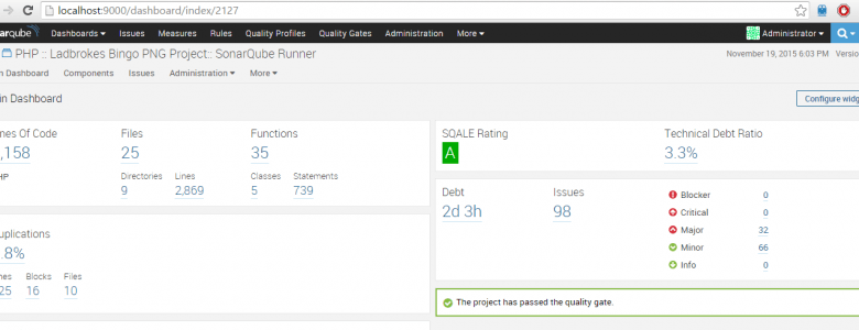 SonarQube PHP Analysis Report