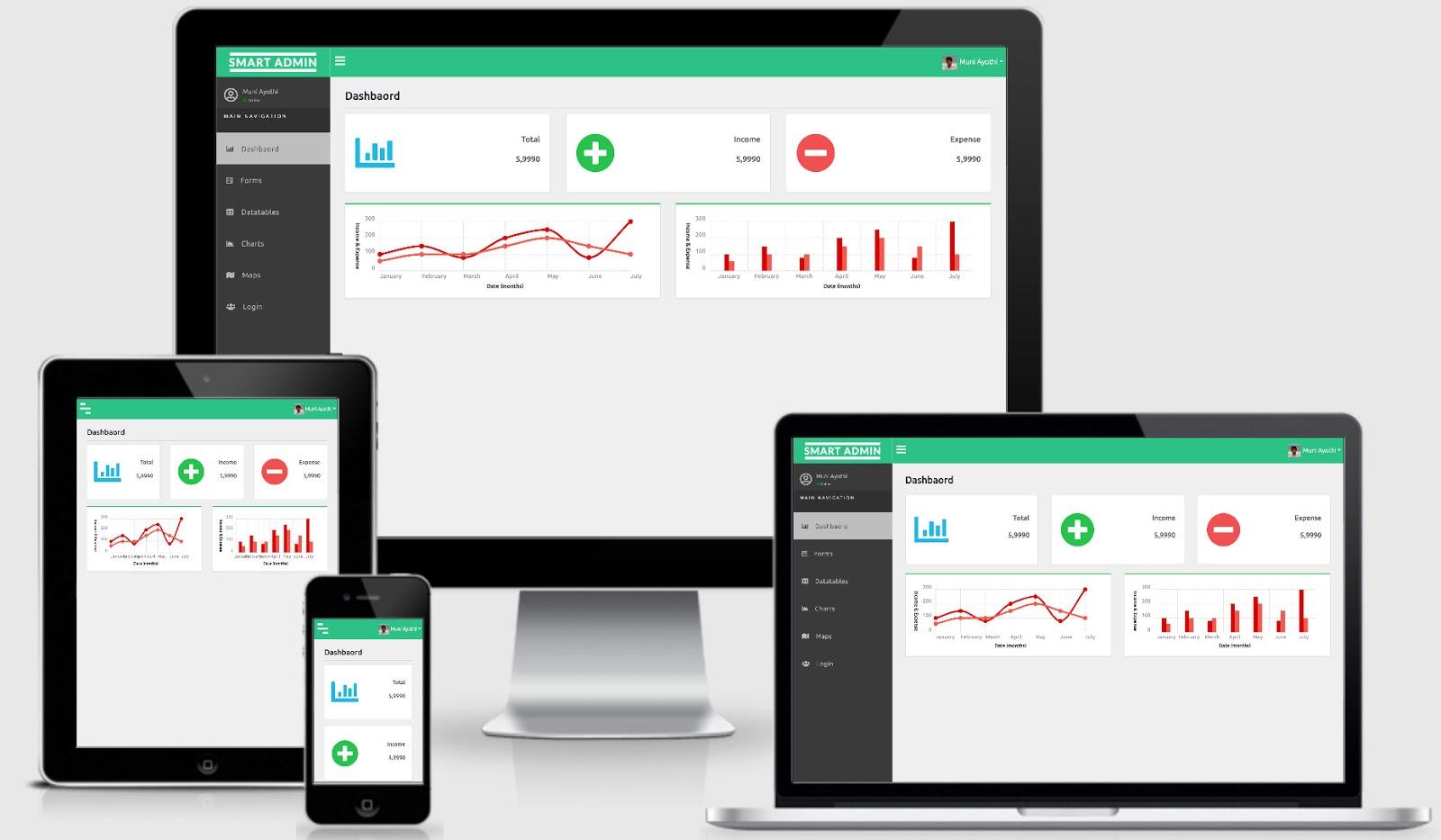 Free Reactjs Admin Dashboard Template Using Boostrap4, HTML5, CSS3