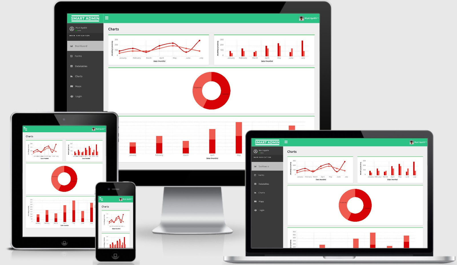 Free ReactJS Admin Template Charts Using Chartist.JS